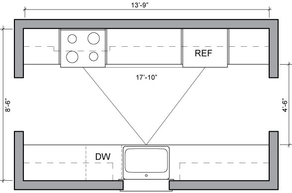Top Corridor Kitchen Floor Plans 588 x 388 · 22 kB · jpeg