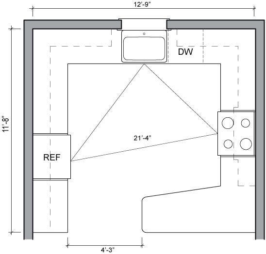 Top Kitchen Floor Plans with Peninsula's 548 x 524 · 25 kB · jpeg