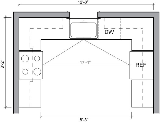 Kitchen floor plans sample kitchen layouts for U shaped kitchen floor plans
